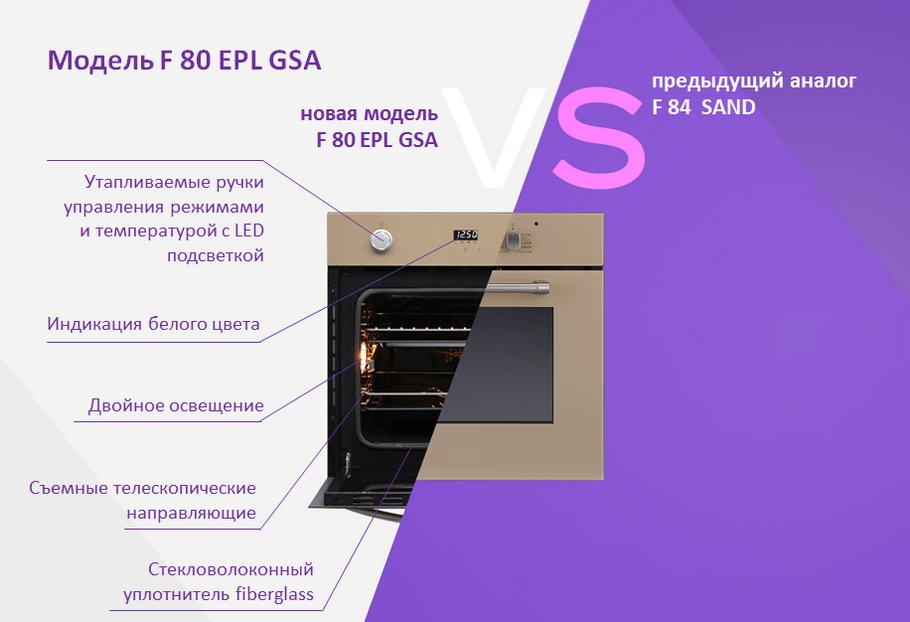 Новинка! Духовка Pyramida F 80 EPL GSA